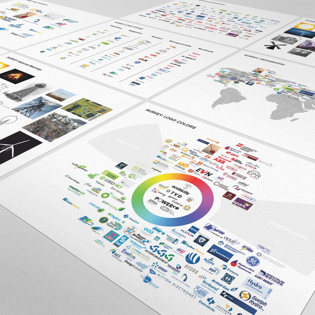 Image of Progressive Power logo visual survey