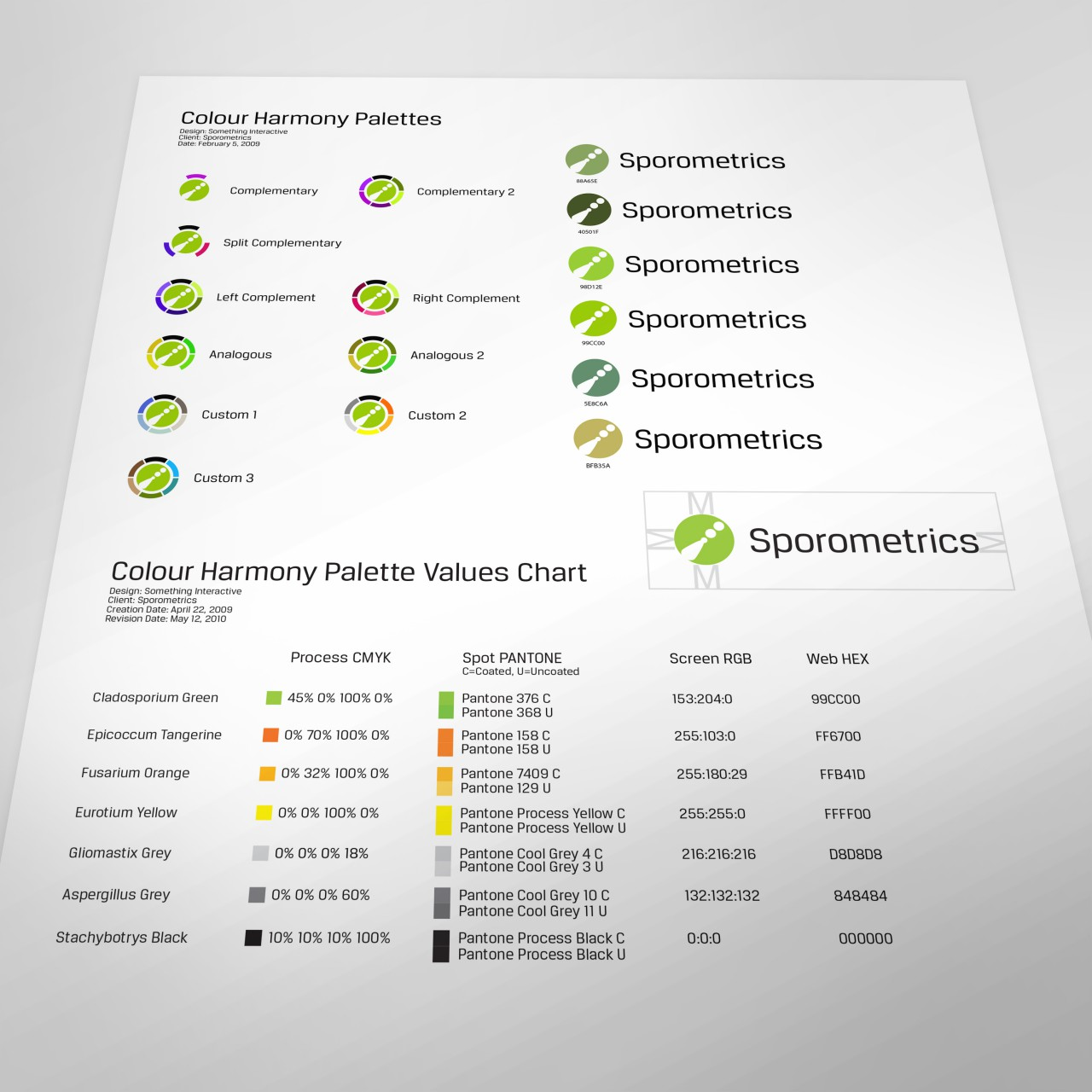 Image of Sporometrics logo color process chart