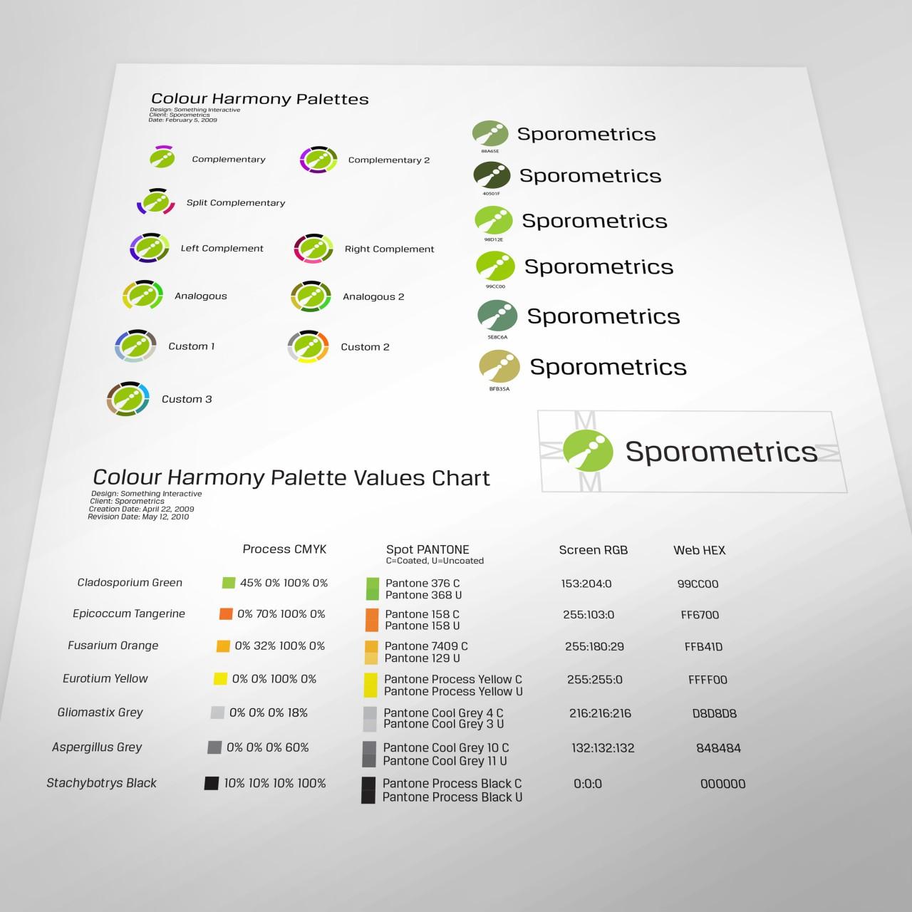 Image of Sporometrics logo color process chart